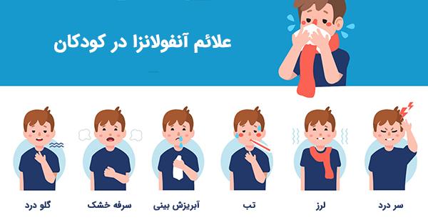 علائم آنفولانزا در کودکان